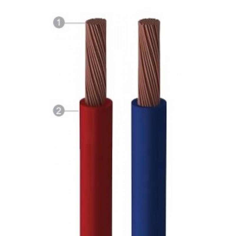 Cable NYA H07V-U 2,5mm2 Blue